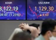 '인플레 공포'에 증시 내리막…투자 대피처는 은행주와 물가채?