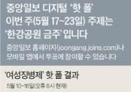 [Hot Poll] '여성징병제' 핫 폴 결과