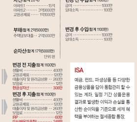 [<!HS>반퇴시대<!HE> 재산리모델링] 강남 아파트, 8년 임대 후 5년내 팔면 비과세