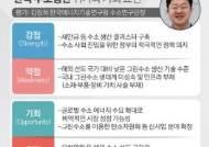 2050년엔 1657조 시장되는 수소경제, 韓 경쟁력은 '1강4약'