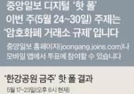 [Hot Poll] '한강공원 금주' 핫 폴 결과