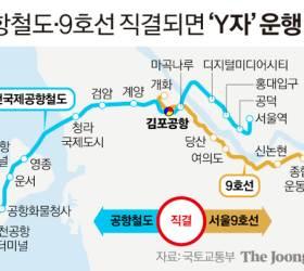 '김부선' 보완해줄 믿는 구석, 공철·9호선 직결도 '21년 쳇<!HS>바퀴<!HE>'