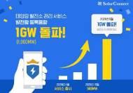 솔라커넥트, 태양광 발전소 관리 서비스 '발전왕' 등록용량 1GW 돌파