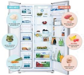 [<!HS>건강한<!HE> <!HS>가족<!HE>] 냉장실에 둔 두부·고기는 사흘 뒤 냉동실로 옮겨야 제맛 유지