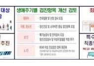 국가검진 뒤 결과 상담시 비용 지원…택배기사도 매년 검진 추진