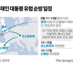 "<!HS>청와대<!HE>, G7 한·미·일 정상회담 부인…""비공식 회동은 열려있어"""