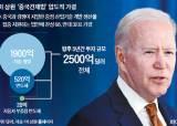 미국 반도체동맹 전략, 한국 74차례 거론했다