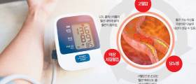 [<!HS>건강한<!HE> <!HS>가족<!HE>] 고혈압·당뇨병·이상지질혈증 연결 고리 끊는 HDL·근육