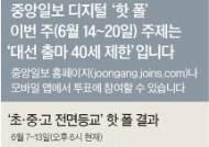"[Hot Poll] ""초·중·고 전면등교' 핫 폴 결과"