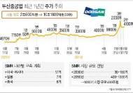 박정원 회장, 두산중공업 끝까지 지켜 '두슬라' 만들다