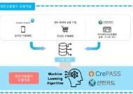 와이더플래닛, 신한카드와 데이터 플래그십 사업…대안 신용평가 산업 진출