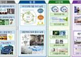 인천대, 산자부 '플라스틱 대체물질 소재부품장비산업 지원센터' <!HS>사업<!HE> 선정