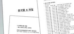 친여 유튜브 채널 대표가 '윤석열 X파일' 만들었다