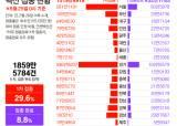 새로운 美 백신 연이어 한국행…모더나·얀센 누가 맞을까?