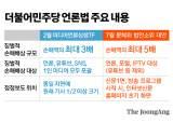 징벌적 손해배상 5배로, 여당 언론중재법안 더 세졌다