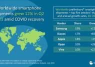 샤오미, 애플 제치고 스마트폰 시장 2위…삼성마저 위협