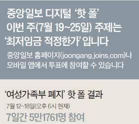 [Hot Poll] '여성가족부 폐지' 핫 폴 결과
