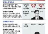 '포털 댓글조작' 김경수 징역 2년형 확정···지사직 잃었다