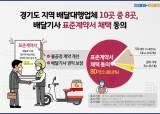 배달기사 권리 보호 표준계약서…경기도 업체 80% 동의