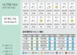 [<!HS>오늘의<!HE> <!HS>날씨<!HE>] 7월 29일