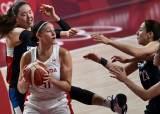 여자<!HS>농구<!HE>, 도쿄올림픽서 세계 4위 캐나다에 패