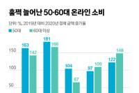 엄마 아빠도 배달앱 많이 쓰거든…5060 온라인 소비 증가율 1위