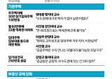 """이재명·이낙연 부동산공약 경쟁, 전문가들은 """"비현실적"""" """"강남 집값 더 뛸 것"""""""