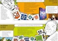 대한민국 엘리트 디자이너 조영제VS한국 디자인계의 장인권명광