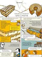 천 겹의 달콤함 '밀푀유'VS 나무를 닮은 케이크'바움쿠헨'