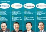 저성장·저금리 리스크 대비… 신흥시장 금융벨트 확장