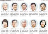 서울대 법대, 50대 남성 고위 법관 … 또 그들만의 리그