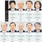 선진국, 정당 해산 사문화 … 헌재, 분단 특수성 내세워 판결
