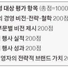 [2015 한국을 빛낸 창조경영 대상] 사회책임 경영' 유한양행 비롯 MPK·KB금융 5년째 영예