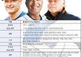 MLB 한국선수들 올<!HS>시즌<!HE> &#8216;감독 궁합&#8217; 나쁘지 않다