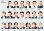 교육부 평가 '최우수 A등급' 인천재능대, 2년째 수상