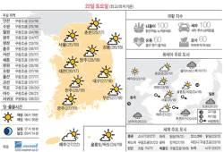 [주말의 날씨] 9월 22일~23일