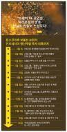 '문경 25조 금광' 안 먹히자 인도네시아 금광으로 유혹
