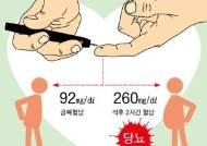 체중·혈압·혈당 '정상 수치' 너무 믿지 마라