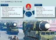 """미 """"북 비핵화 큼직하게 움직여야""""… WMD 동결도 첫 언급"""