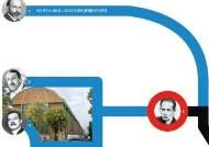 산업·예술 통합한 독일공작연맹이 '창조 학교' 일궜다