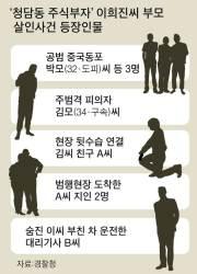 """이희진 부모 살해 진실 게임…중국 도주 공범 """"난 안 죽였다"""""""