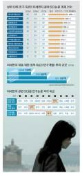 중국이 이끄는 다국적 미세먼지 연구, 한국 낄 틈이 없다