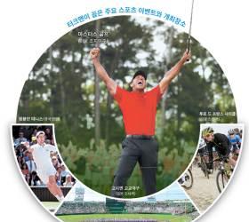 명품 스포츠 축제 마스터스·<!HS>윔블던<!HE>·고시엔…한국은 없네