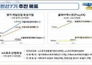 경기도, 2022년까지 게임산업에 533억 투자…중소게임기업·e스포츠 집중 지원