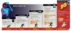 4G로 노키아 깼던 삼성…'5G 강자' 화웨이와 격전 예고