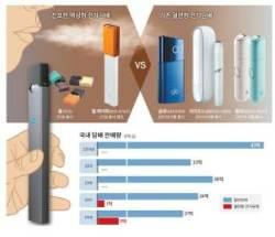 '전자담배의 아이폰'이 불붙인 '불 없는 담배' 대전