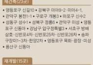일몰제까지 덮친 서울 재개발·재건축…성수동 '한강변 고층'등 38곳 무산 위기
