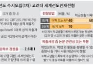 """""""조국 딸이 지원한 분야는 어학특기자 전형이었다"""""""