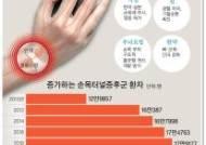 손목터널증후군이 주부병? 남성 증가율 여성의 2배