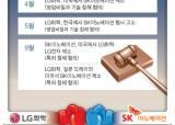 특허 침해 vs 합의 위반…LG·SK 배터리 '상처뿐인 전쟁'